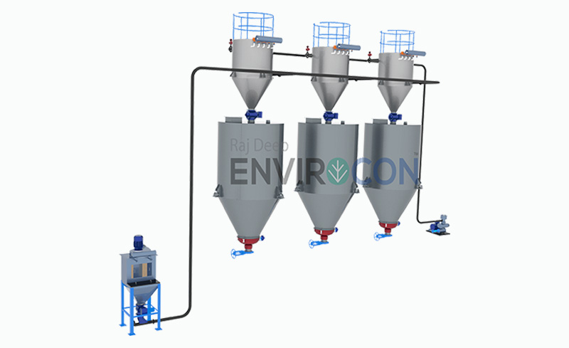 pneumatic conveying system pune india